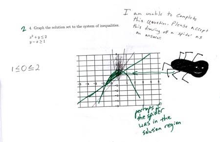 math-spider