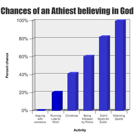 atheistsgod